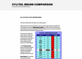 xylitol-brand-comparison.com