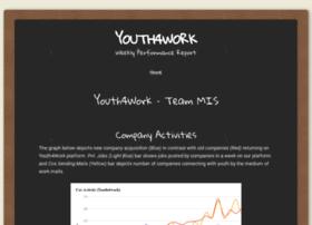 youth4work.wordpress.com