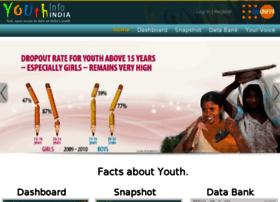 youthinfoindia.org
