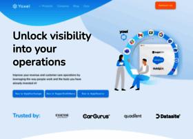 yoxel.com