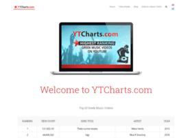 ytcharts.com