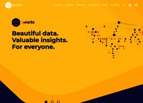 yworks.com