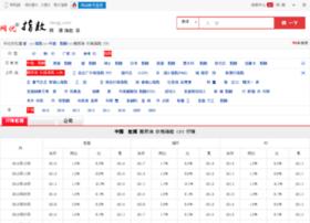 zhishu.fengj.com