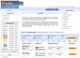 zinsen.schnell-kredit.info