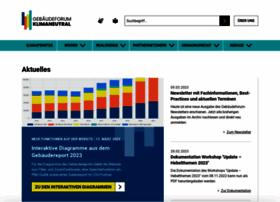 zukunft-haus.info
